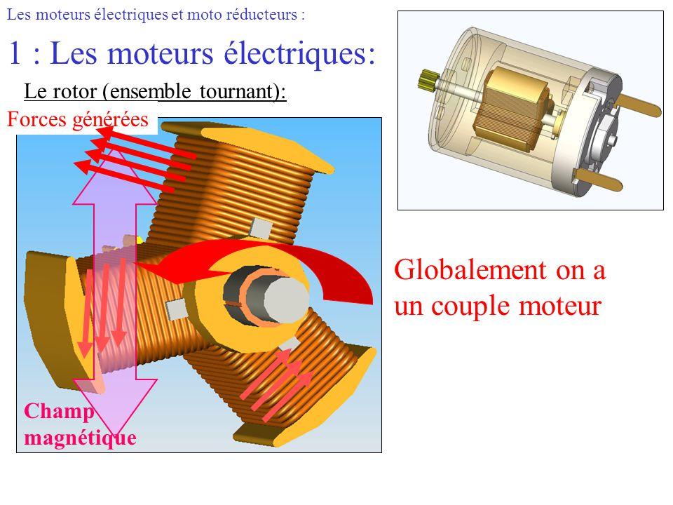 Les moteurs électriques et moto réducteurs : 1 : Les moteurs électriques: Le rotor (ensemble tournant): Champ magnétique Forces générées Globalement o