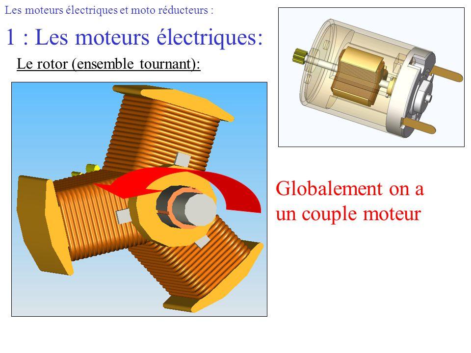 Les moteurs électriques et moto réducteurs : 1 : Les moteurs électriques: Le rotor (ensemble tournant): Globalement on a un couple moteur