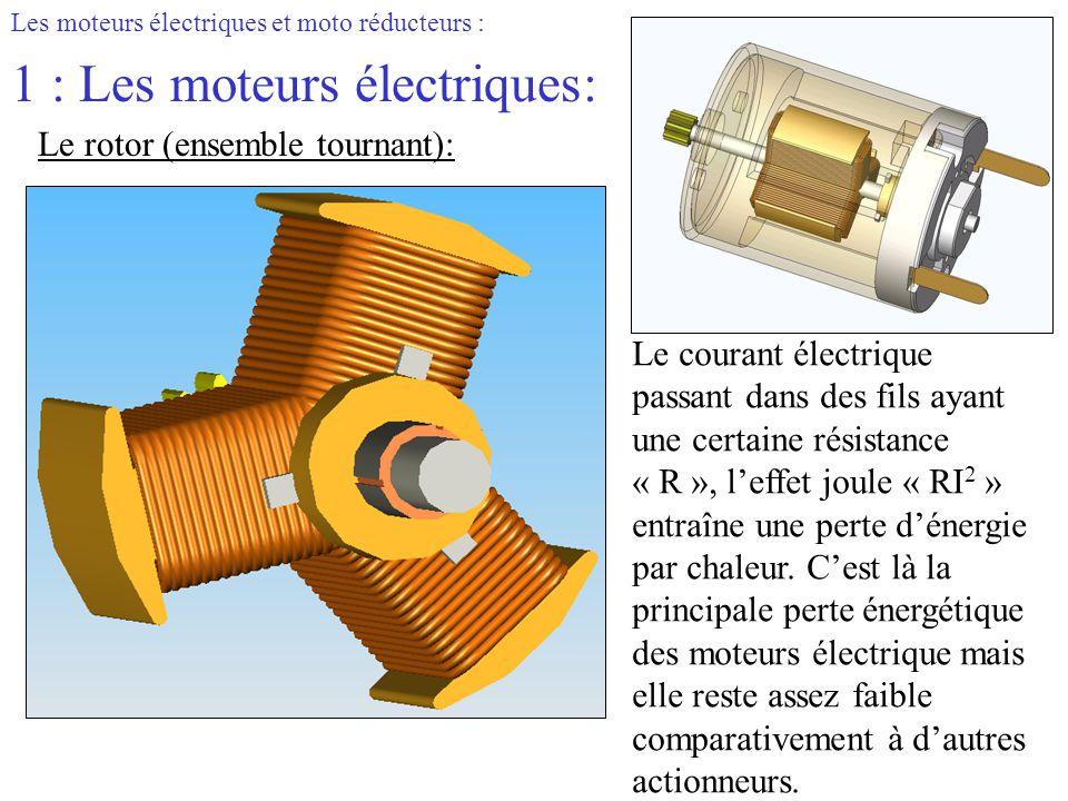 Les moteurs électriques et moto réducteurs : 1 : Les moteurs électriques: Le rotor (ensemble tournant): Le courant électrique passant dans des fils ay