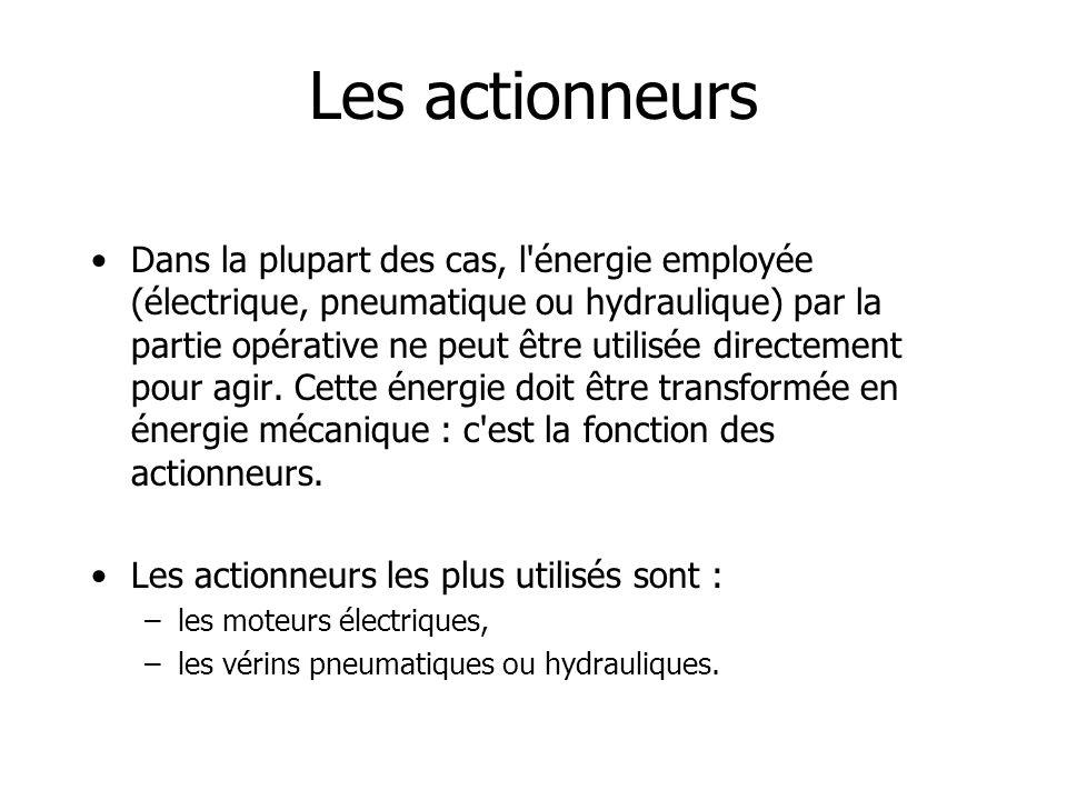 Les actionneurs Dans la plupart des cas, l'énergie employée (électrique, pneumatique ou hydraulique) par la partie opérative ne peut être utilisée dir