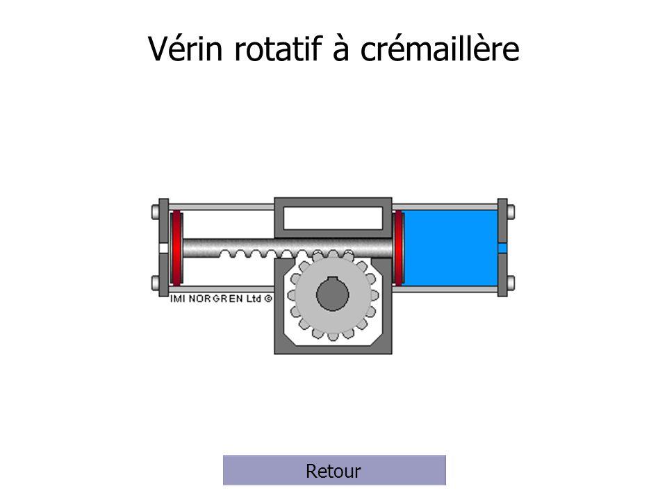 Vérin rotatif à crémaillère Retour