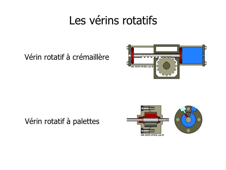 Les vérins rotatifs Vérin rotatif à crémaillère Vérin rotatif à palettes