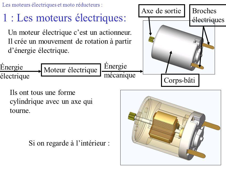 Les moteurs électriques et moto réducteurs : Un moteur électrique c'est un actionneur. Il crée un mouvement de rotation à partir d'énergie électrique.