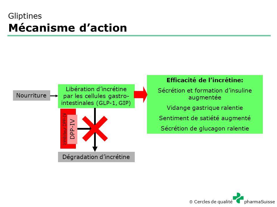 cipro dosage for gallbladder infection