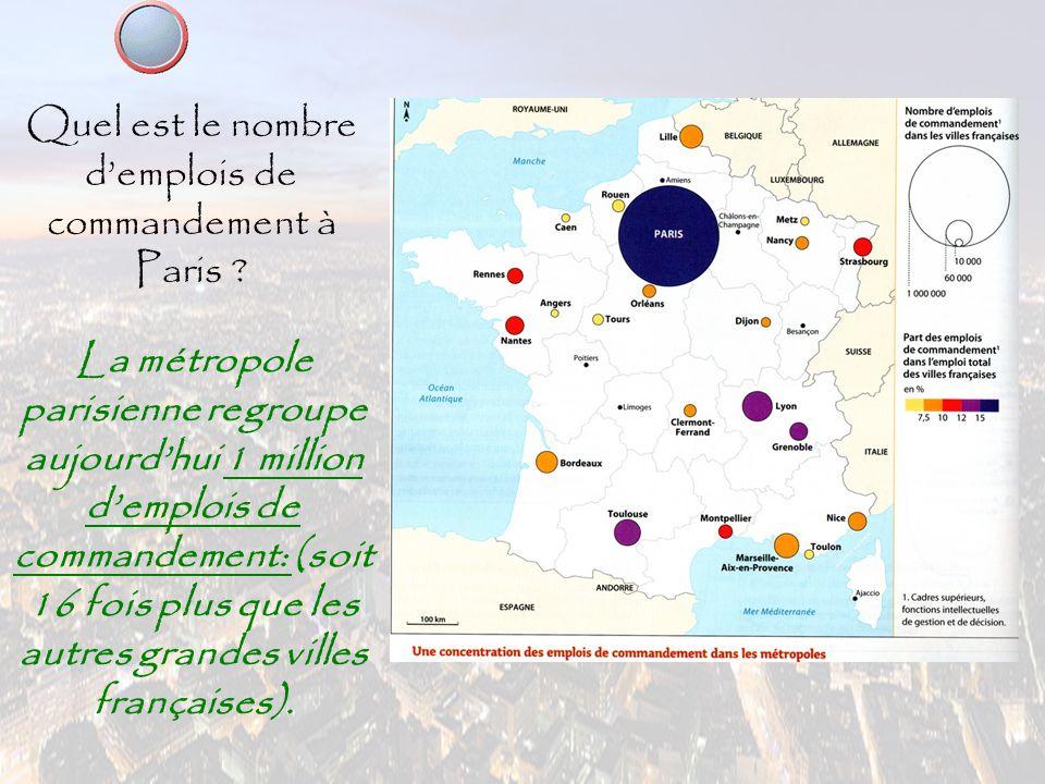 Quel est le nombre d'emplois de commandement à Paris ? La métropole parisienne regroupe aujourd'hui 1 million d'emplois de commandement: (soit 16 fois