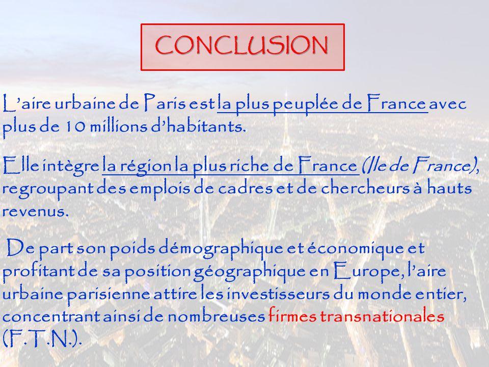 CONCLUSION L'aire urbaine de Paris est la plus peuplée de France avec plus de 10 millions d'habitants. Elle intègre la région la plus riche de France