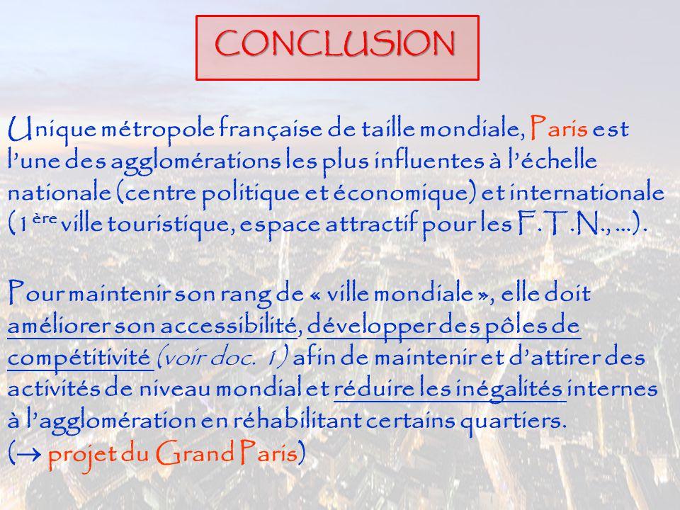 CONCLUSION Unique métropole française de taille mondiale, Paris est l'une des agglomérations les plus influentes à l'échelle nationale (centre politiq