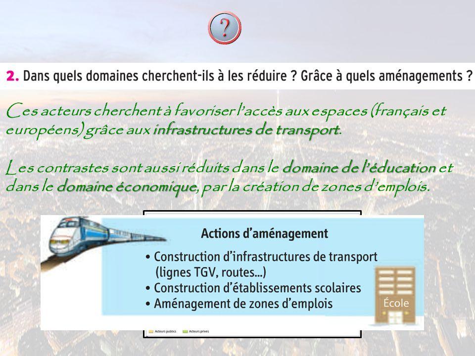 Ces acteurs cherchent à favoriser l'accès aux espaces (français et européens) grâce aux i ii infrastructures de transport. Les contrastes sont aussi r