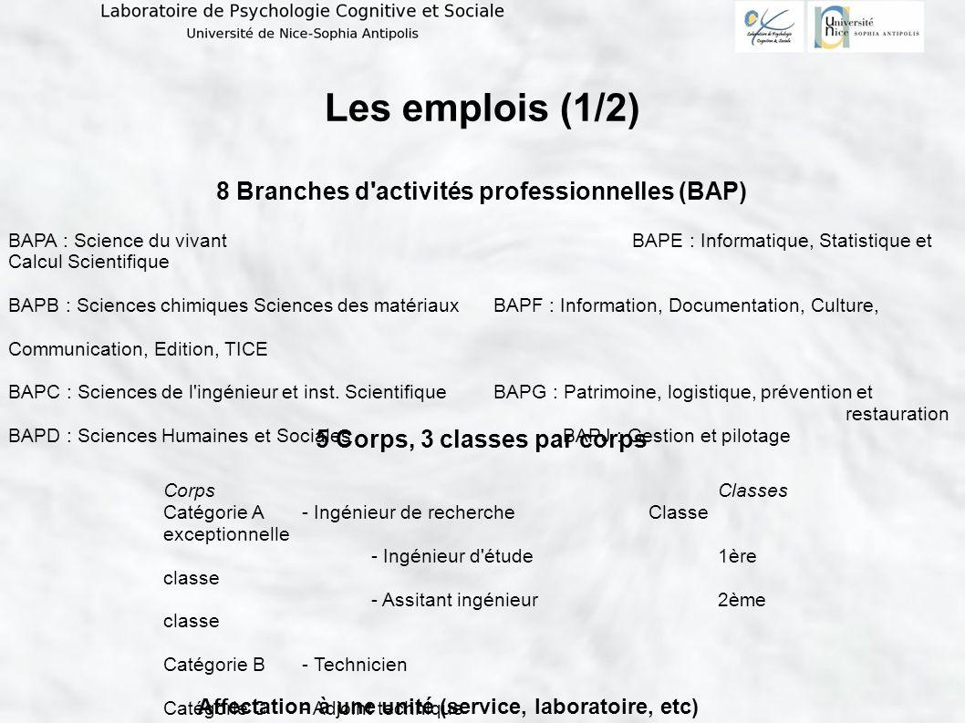 Personnels ITRF  Académie de Toulouse