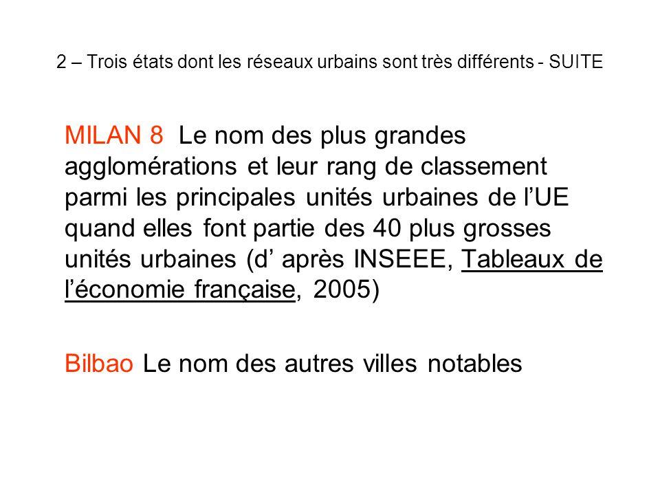 2 – Trois états dont les réseaux urbains sont très différents - SUITE MILAN 8 Le nom des plus grandes agglomérations et leur rang de classement parmi les principales unités urbaines de l'UE quand elles font partie des 40 plus grosses unités urbaines (d' après INSEEE, Tableaux de l'économie française, 2005) Bilbao Le nom des autres villes notables