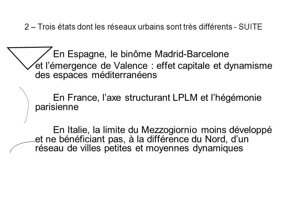 2 – Trois états dont les réseaux urbains sont très différents - SUITE En Espagne, le binôme Madrid-Barcelone et l'émergence de Valence : effet capitale et dynamisme des espaces méditerranéens En France, l'axe structurant LPLM et l'hégémonie parisienne En Italie, la limite du Mezzogiornio moins développé et ne bénéficiant pas, à la différence du Nord, d'un réseau de villes petites et moyennes dynamiques