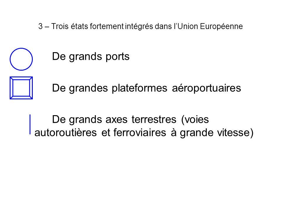3 – Trois états fortement intégrés dans l'Union Européenne De grands ports De grandes plateformes aéroportuaires De grands axes terrestres (voies autoroutières et ferroviaires à grande vitesse)
