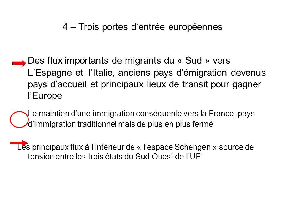 4 – Trois portes d'entrée européennes Des flux importants de migrants du « Sud » vers L'Espagne et l'Italie, anciens pays d'émigration devenus pays d'accueil et principaux lieux de transit pour gagner l'Europe Le maintien d'une immigration conséquente vers la France, pays d'immigration traditionnel mais de plus en plus fermé Les principaux flux à l'intérieur de « l'espace Schengen » source de tension entre les trois états du Sud Ouest de l'UE