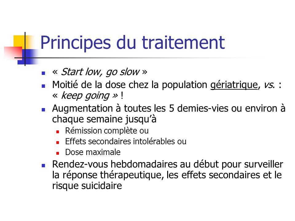 accutane risks benefits 09