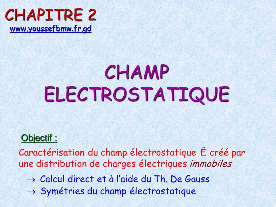 CHAPITRE 2 www.youssefbmw.fr.gd CHAMP ELECTROSTATIQUE Objectif : Caractérisation du champ électrostatique créé par une distribution de charges électriques immobiles  Calcul direct et à l'aide du Th.