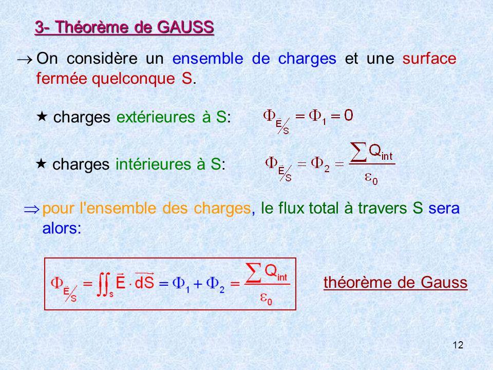 12 3-Théorème de GAUSS  charges extérieures à S:  charges intérieures à S:  On considère un ensemble de charges et une surface fermée quelconque S.
