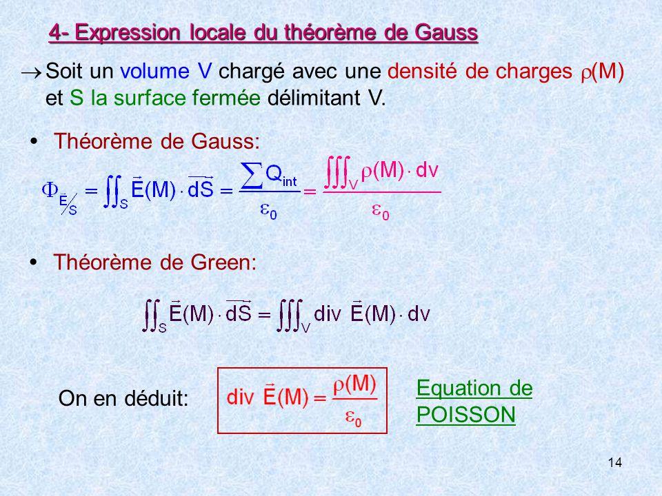 14 4-Expression locale du théorème de Gauss  Théorème de Gauss:  Théorème de Green: On en déduit: Equation de POISSON  Soit un volume V chargé avec une densité de charges  (M) et S la surface fermée délimitant V.