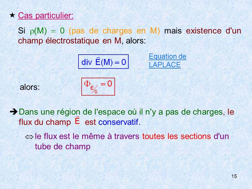 15  Cas particulier: Si  (M)  0 (pas de charges en M) mais existence d un champ électrostatique en M, alors: Equation de LAPLACE alors:  Dans une région de l espace où il n y a pas de charges, le flux du champ est conservatif.