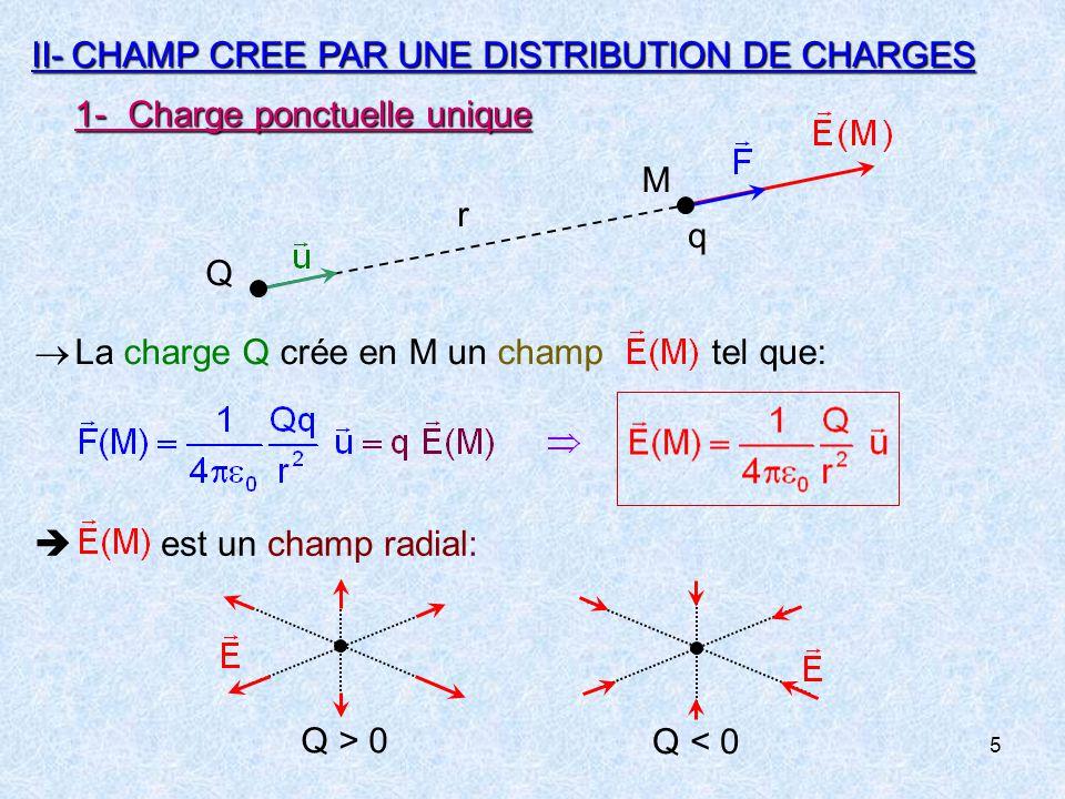 6  Champ créé par plusieurs charges ponctuelles: 2-Champ créé par une distribution continue  application du principe de superposition:  en M, le champ élémentaire créé par dq est alors:  Le volume élémentaire dv porte une charge dq   (P) dv P dv r M V densité  (P)  Distribution volumique de charges de densité  (P)  (P)