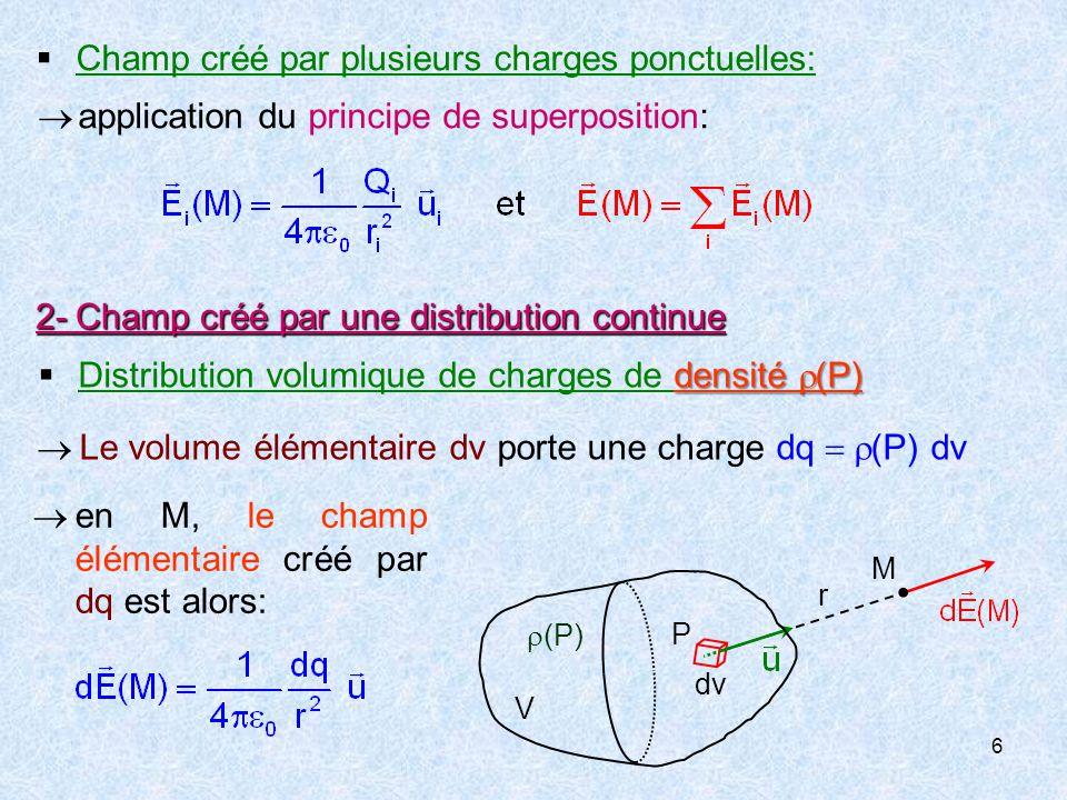 7  Distribution surfacique de charges de densité  (P)  Distribution linéique de charges de densité (P)  champ total dû à toutes les charges du volume V :