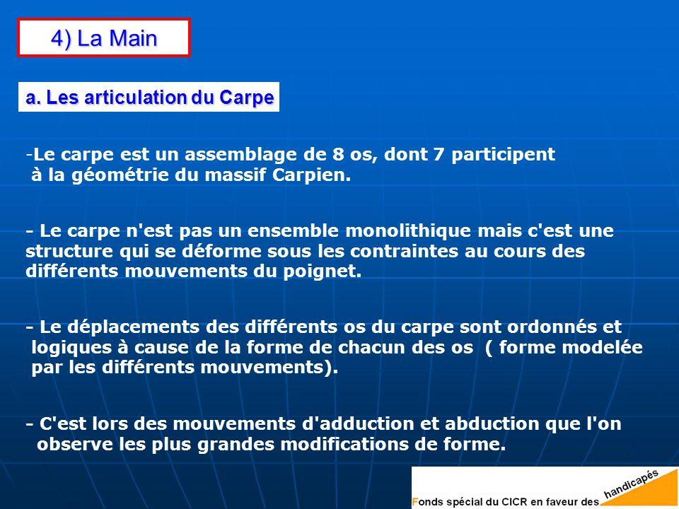 4) La Main a.