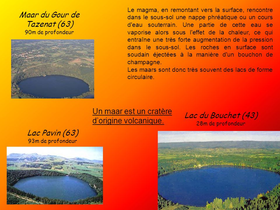 Maar du Gour de Tazenat (63) 90m de profondeur Lac du Bouchet (43) 28m de profondeur Lac Pavin (63) 93m de profondeur Le magma, en remontant vers la surface, rencontre dans le sous-sol une nappe phréatique ou un cours d eau souterrain.