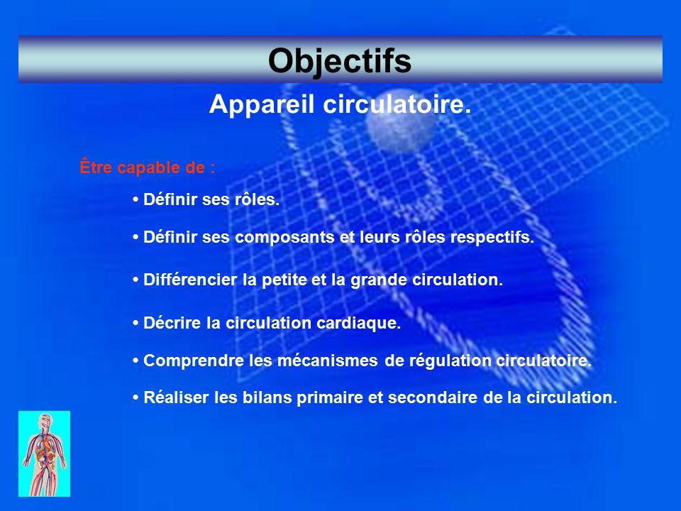 Objectifs Appareil circulatoire. Être capable de : Définir ses rôles. Définir ses composants et leurs rôles respectifs. Différencier la petite et la g