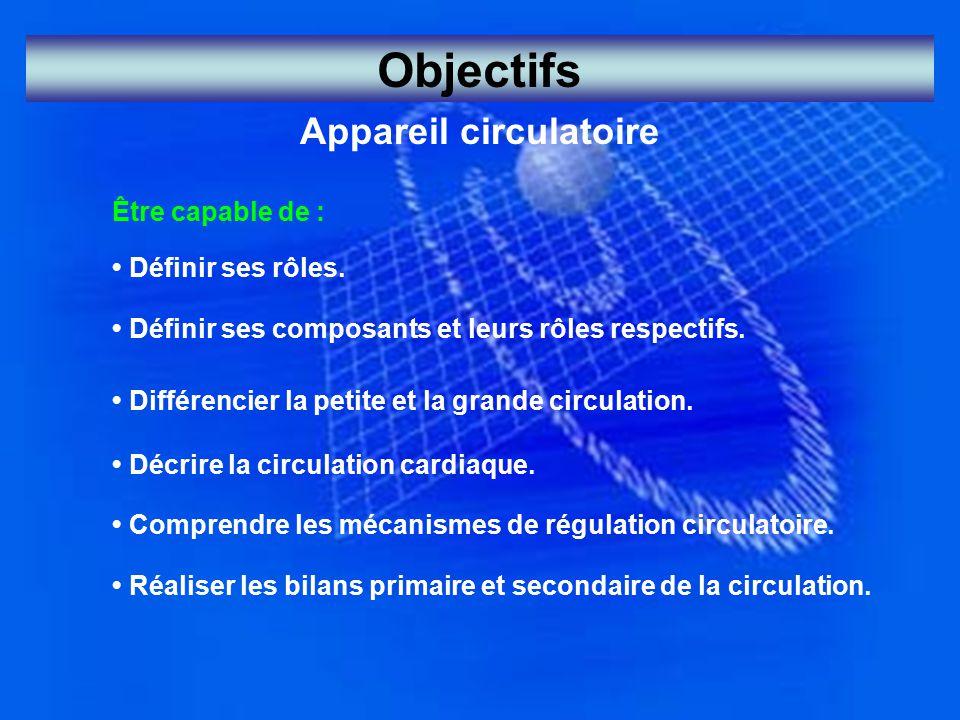 Réaliser les bilans primaire et secondaire de la circulation. Objectifs Appareil circulatoire Être capable de : Définir ses rôles. Définir ses composa