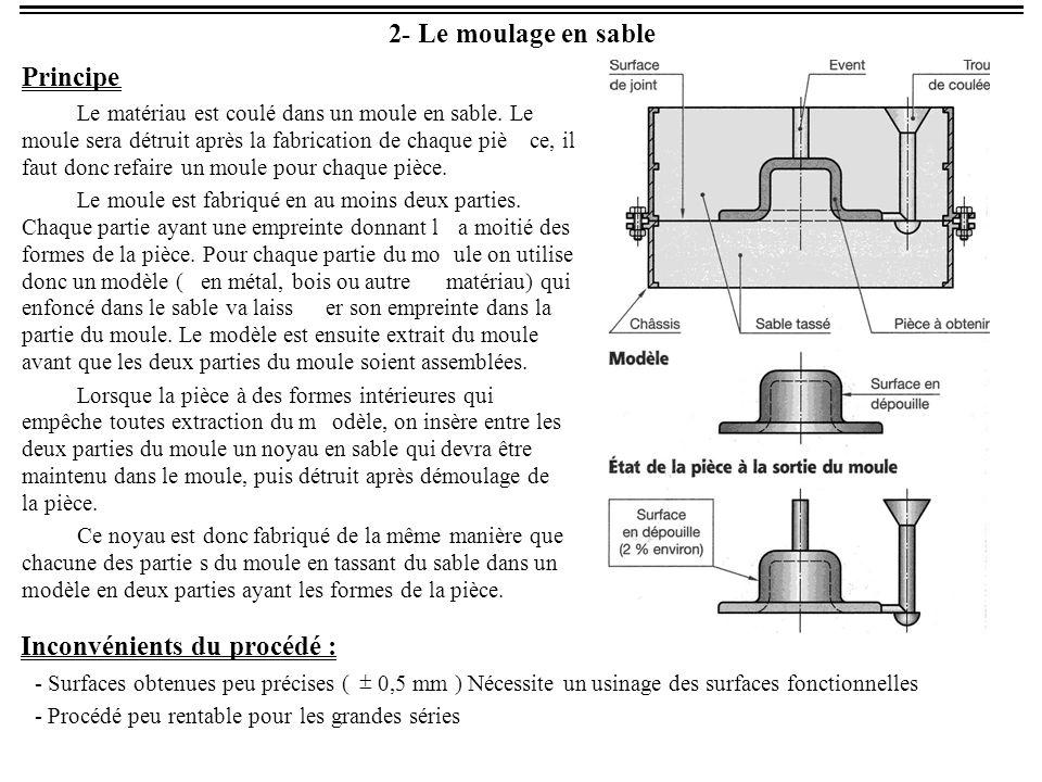 2- Le moulage en sable Principe Le matériau est coulé dans un moule en sable.