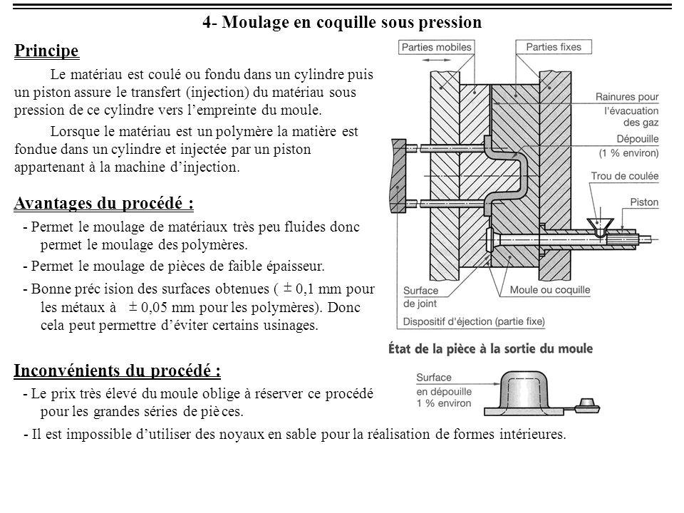 4- Moulage en coquille sous pression Avantages du procédé : - Permet le moulage de matériaux très peu fluides donc permet le moulage des polymères.
