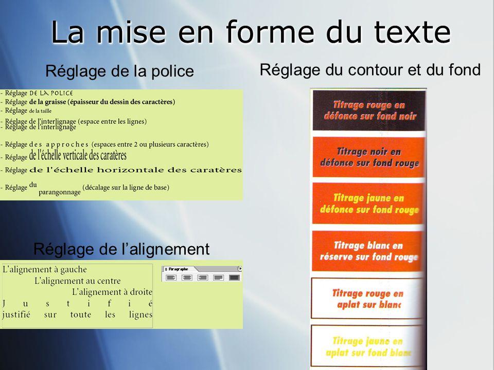 La mise en forme du texte Réglage de la police Réglage de l'alignement Réglage du contour et du fond