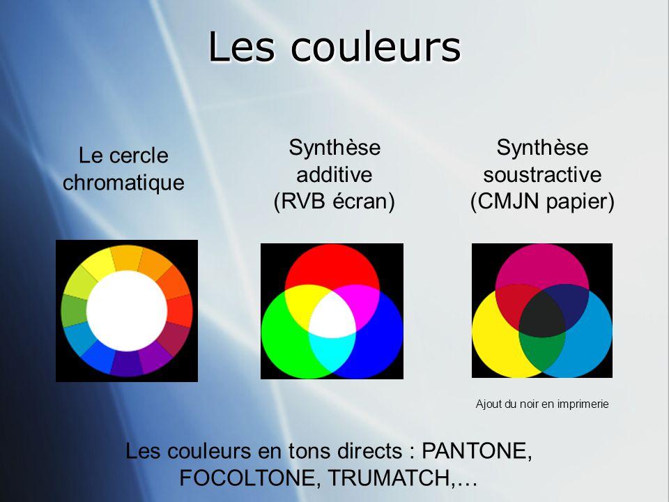 Les couleurs Le cercle chromatique Synthèse additive (RVB écran) Synthèse soustractive (CMJN papier) Ajout du noir en imprimerie Les couleurs en tons directs : PANTONE, FOCOLTONE, TRUMATCH,…