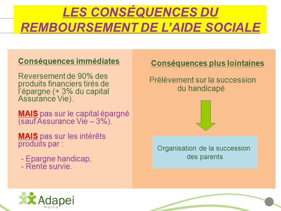 aide sociale et succession