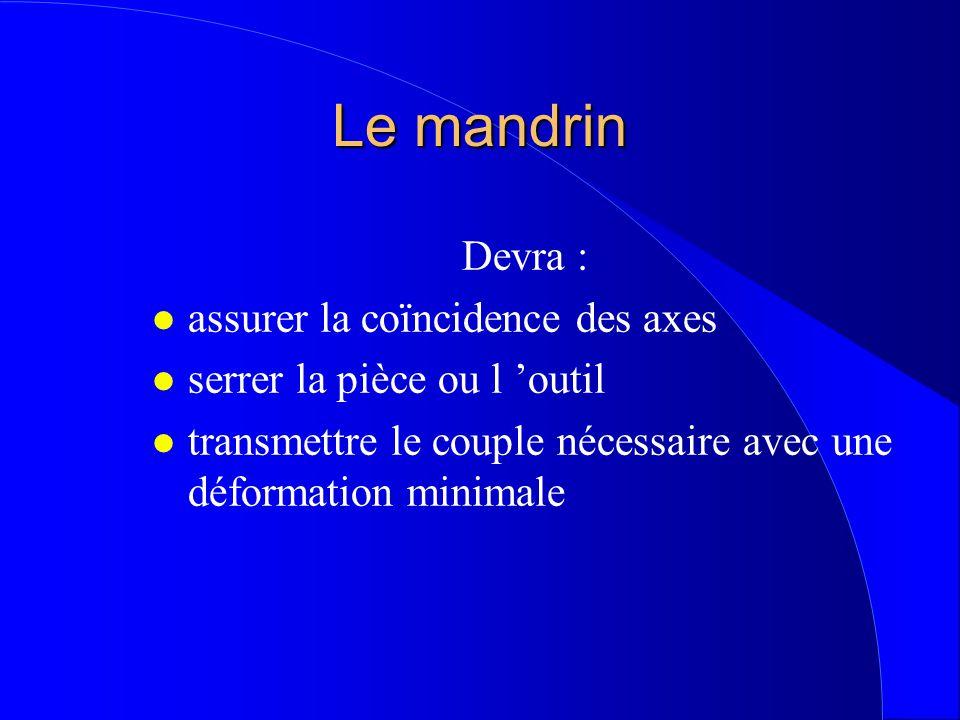 Le mandrin Devra : l assurer la coïncidence des axes l serrer la pièce ou l 'outil l transmettre le couple nécessaire avec une déformation minimale
