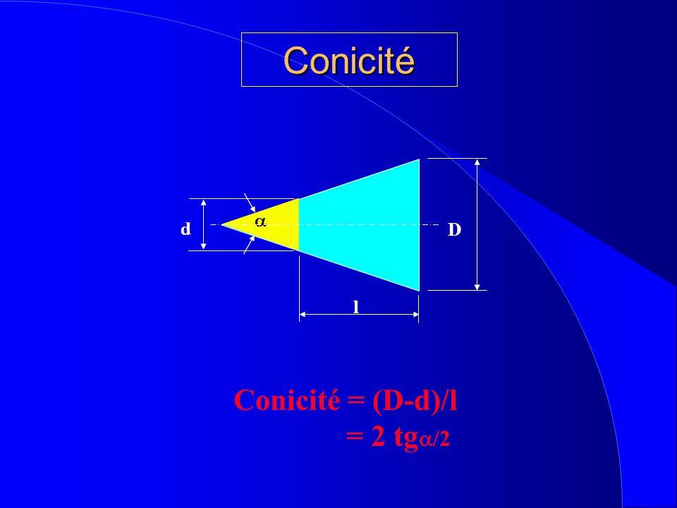 Conicité  d D l Conicité = (D-d)/l = 2 tg  /2
