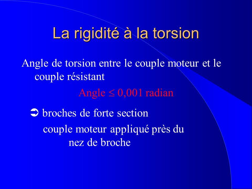 La rigidité à la torsion Angle de torsion entre le couple moteur et le couple résistant Angle  0,001 radian  broches de forte section couple moteur appliqué près du nez de broche