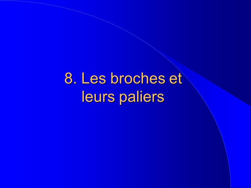 8. Les broches et leurs paliers