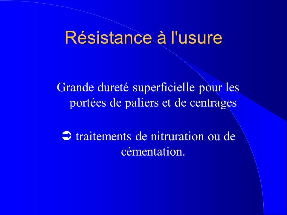 Résistance à l usure Grande dureté superficielle pour les portées de paliers et de centrages  traitements de nitruration ou de cémentation.
