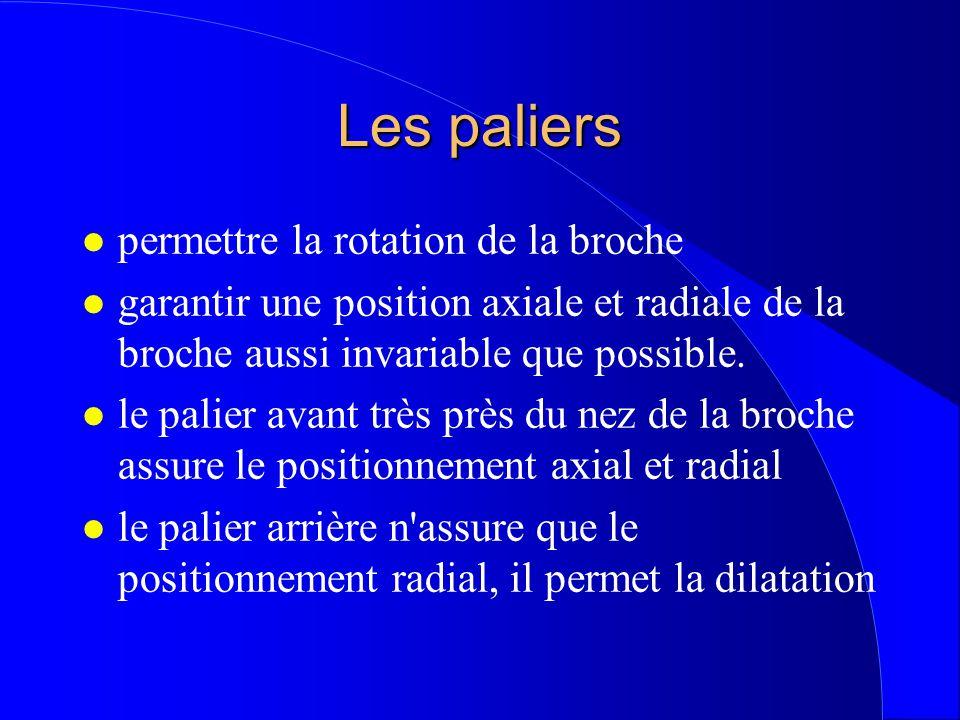 Les paliers l permettre la rotation de la broche l garantir une position axiale et radiale de la broche aussi invariable que possible.