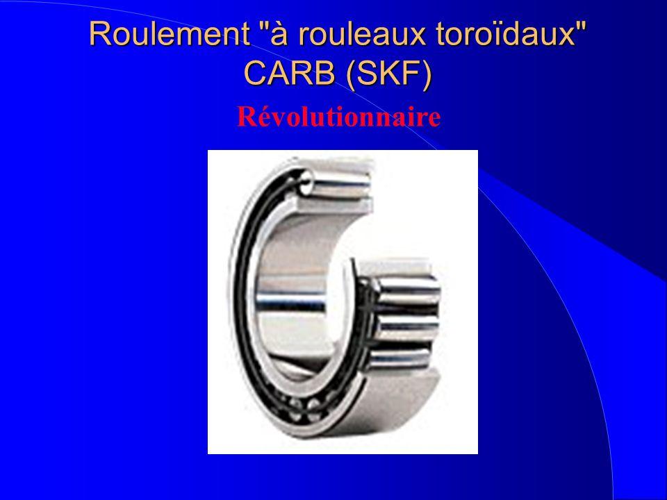 Roulement à rouleaux toroïdaux CARB (SKF) Révolutionnaire