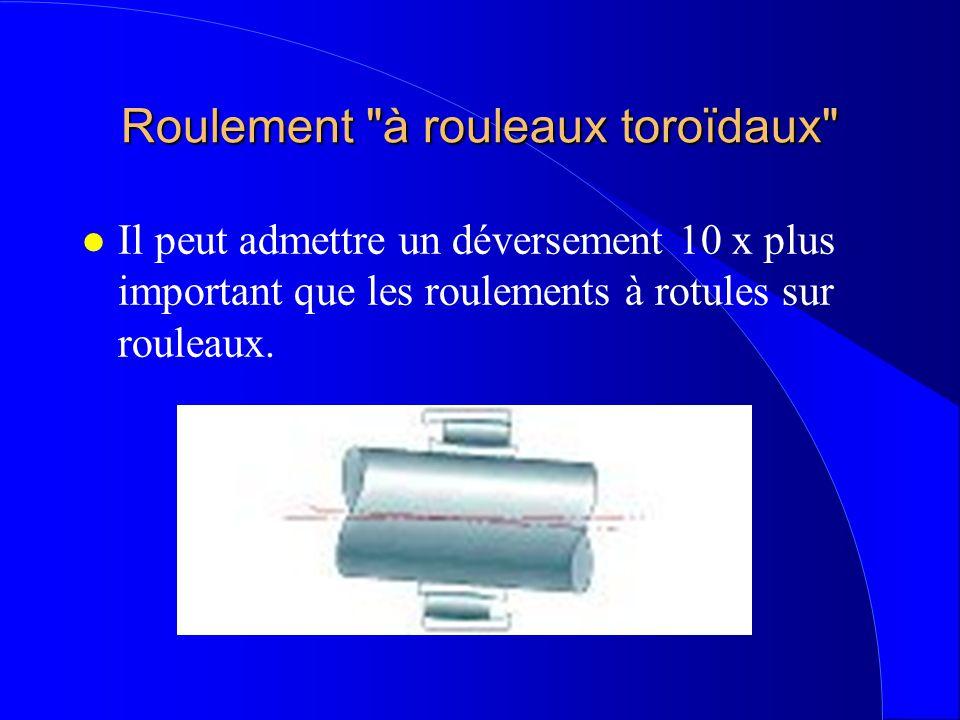 Roulement à rouleaux toroïdaux l Il peut admettre un déversement 10 x plus important que les roulements à rotules sur rouleaux.