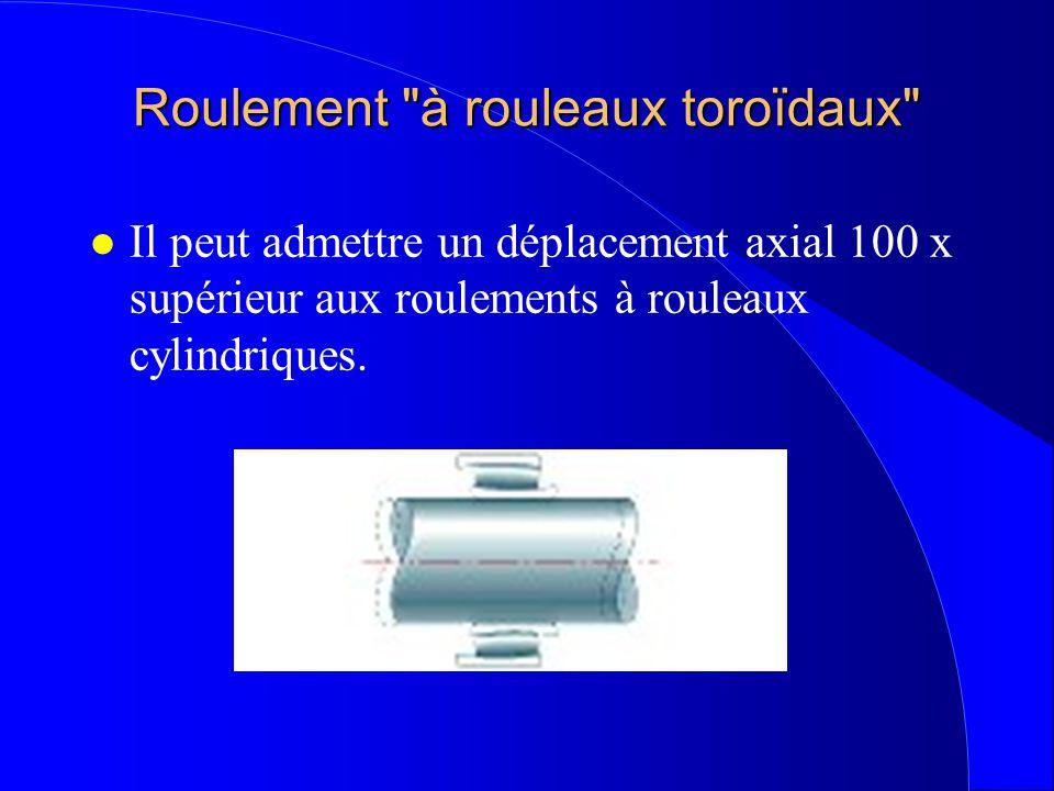 Roulement à rouleaux toroïdaux l Il peut admettre un déplacement axial 100 x supérieur aux roulements à rouleaux cylindriques.