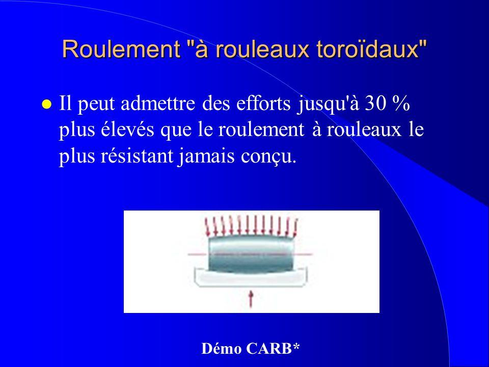Roulement à rouleaux toroïdaux l Il peut admettre des efforts jusqu à 30 % plus élevés que le roulement à rouleaux le plus résistant jamais conçu.