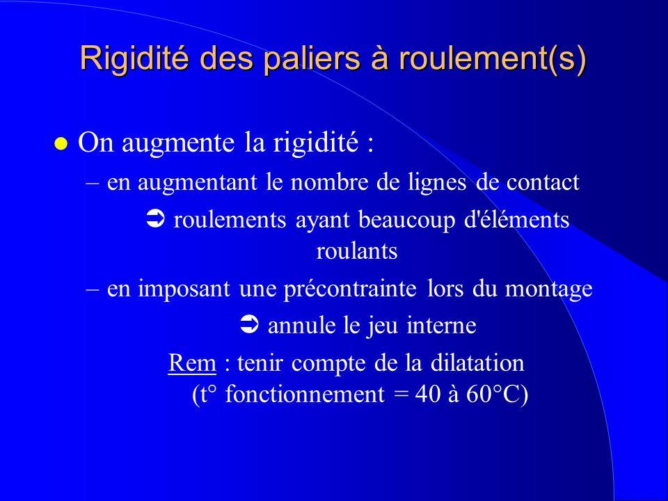 Rigidité des paliers à roulement(s) l On augmente la rigidité : –en augmentant le nombre de lignes de contact  roulements ayant beaucoup d éléments roulants –en imposant une précontrainte lors du montage  annule le jeu interne Rem : tenir compte de la dilatation (t° fonctionnement = 40 à 60°C)