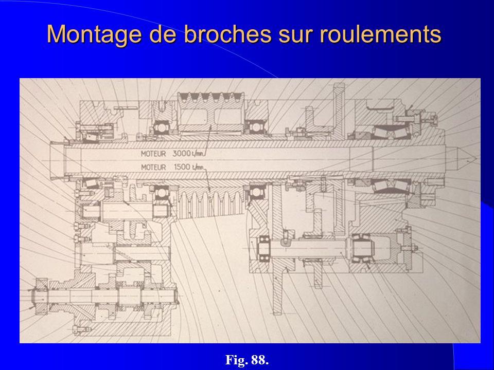 Montage de broches sur roulements Fig. 88.