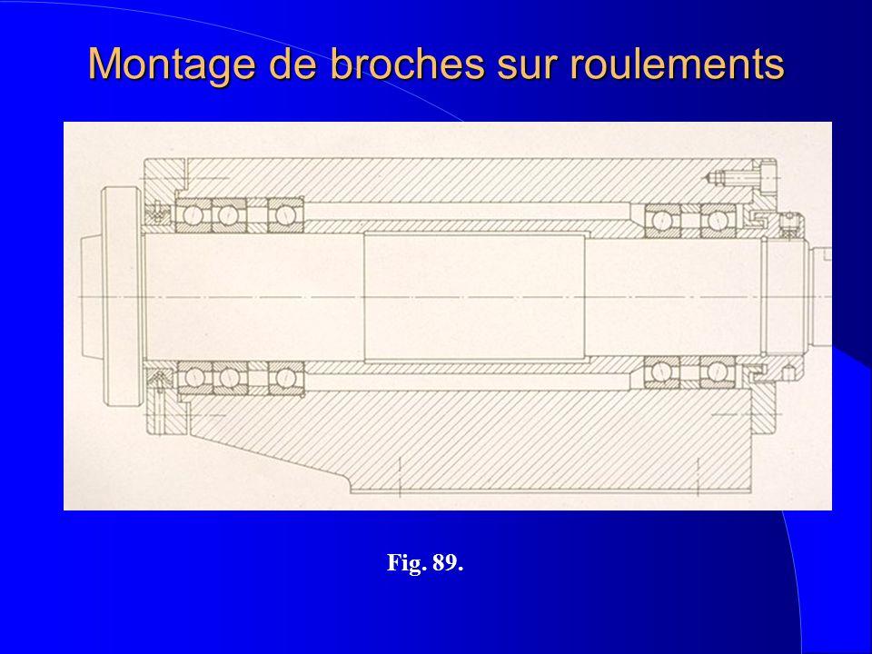 Montage de broches sur roulements Fig. 89.