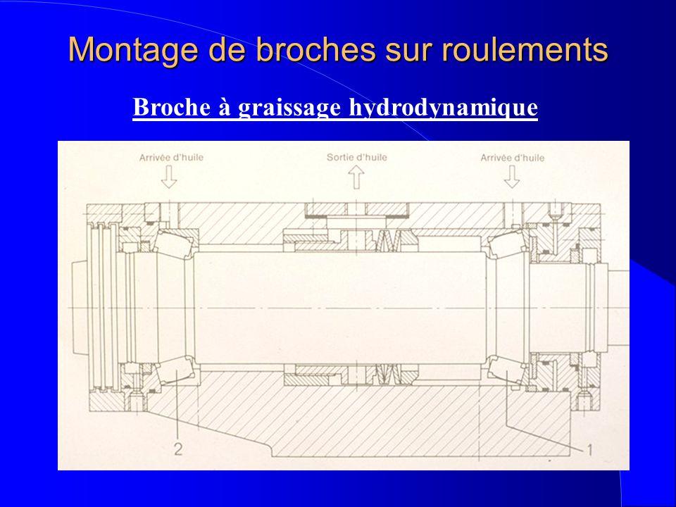 Montage de broches sur roulements Broche à graissage hydrodynamique
