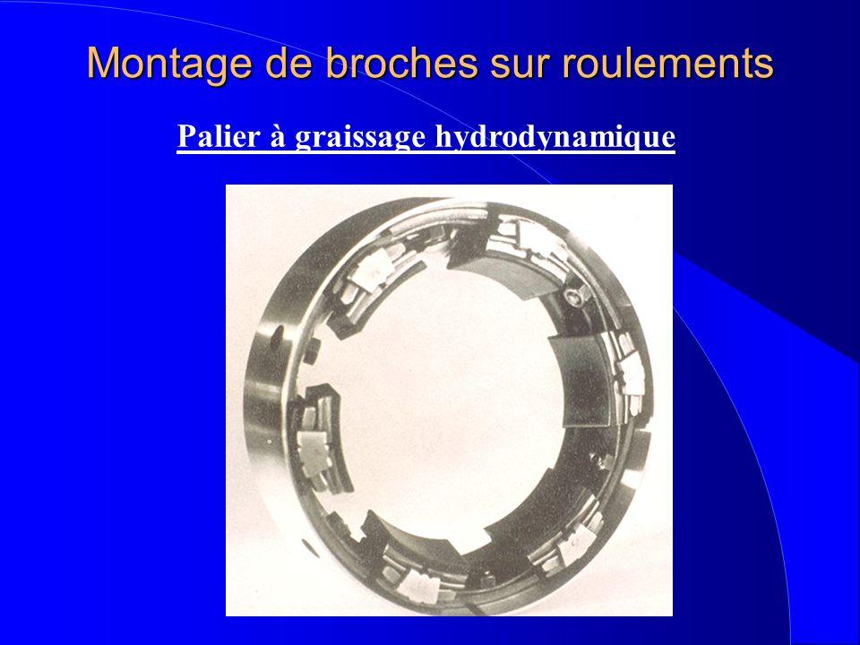 Montage de broches sur roulements Palier à graissage hydrodynamique