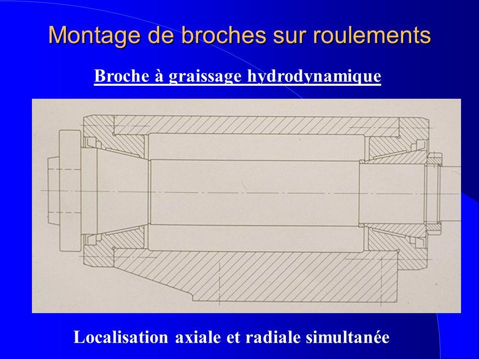 Montage de broches sur roulements Broche à graissage hydrodynamique Localisation axiale et radiale simultanée
