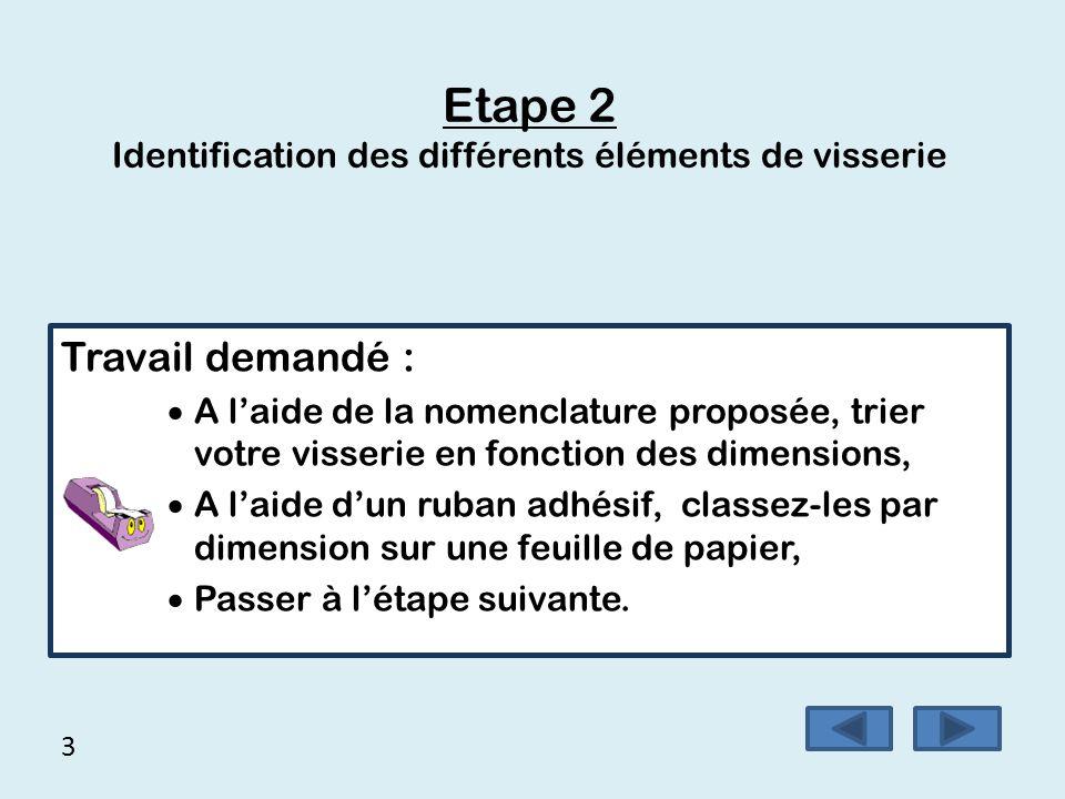 Etape 1 Identification des différents éléments Travail demandé :  A l'aide de la nomenclature proposée, vérifier la présence de tous les composants,  Faire le travail proposé sur la fiche papier,  Rendre votre travail à votre professeur,  Passer à l'étape suivante.